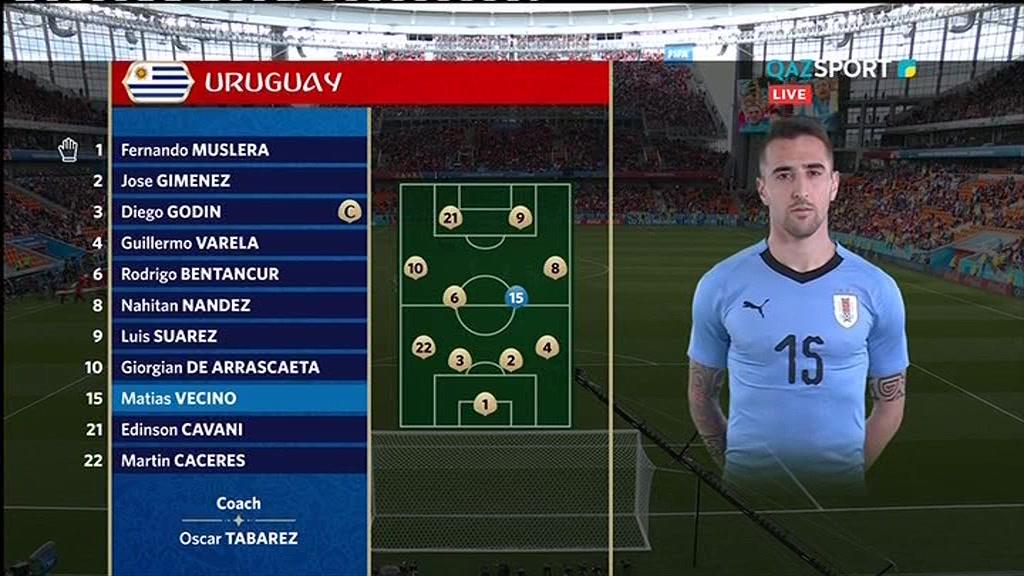 FIFA - 2018. Египет - Уругвай (0:1). Обзор матча