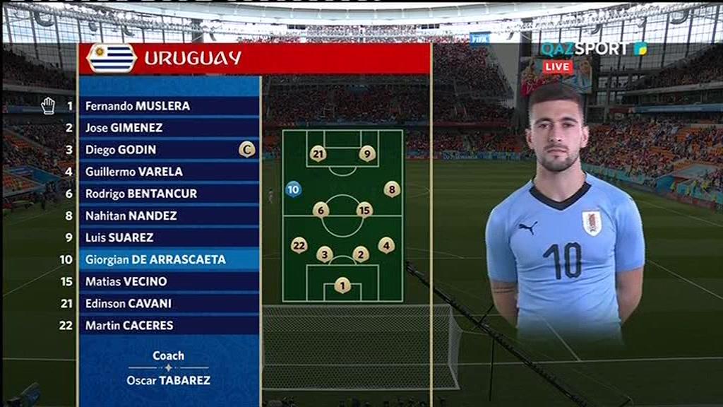 FIFA - 2018. Египет - Уругвай (0:1). Толық нұсқа