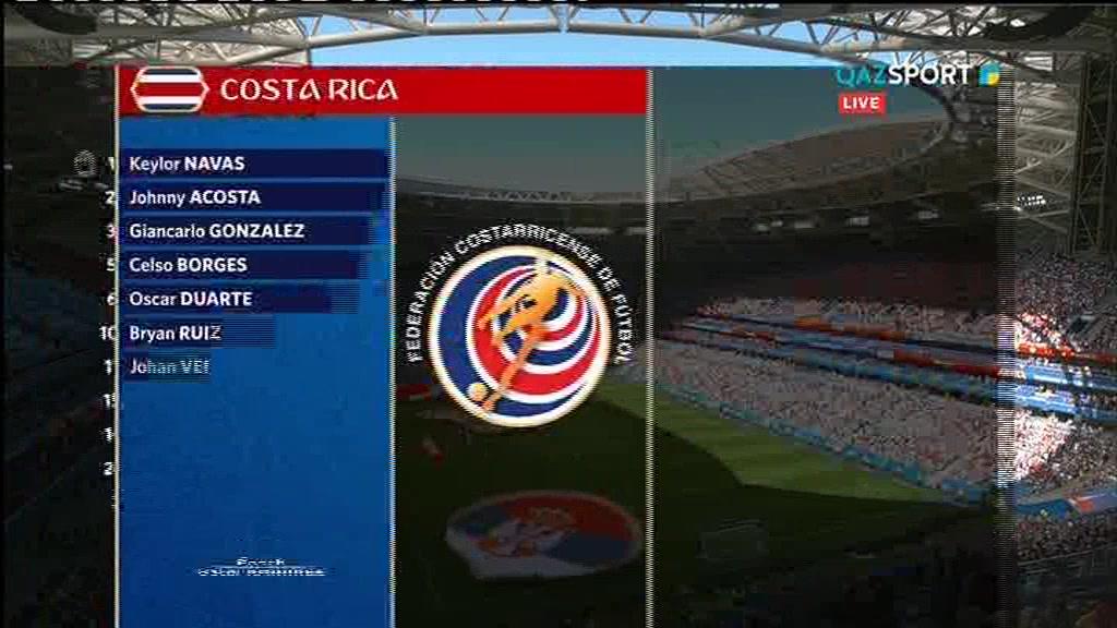 FIFA-2018. Коста-Рика - Сербия. Обзор матча